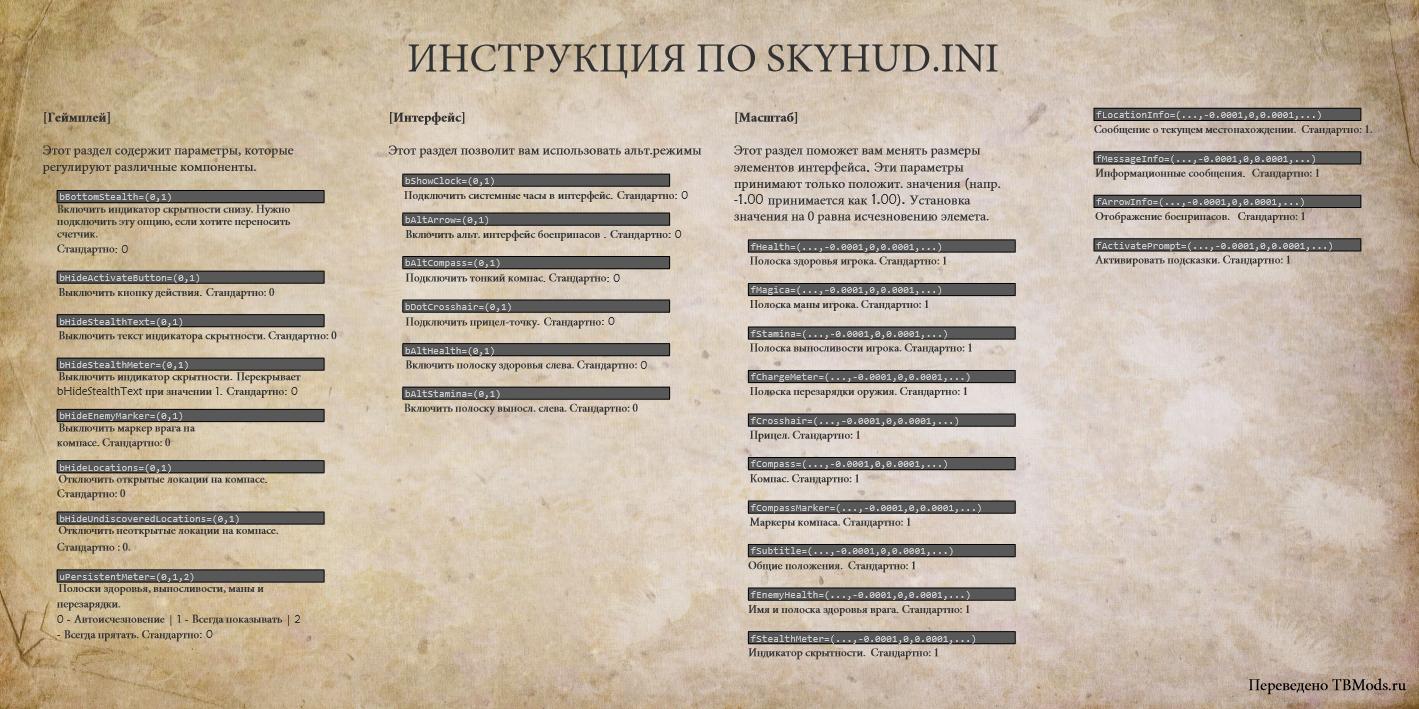 Skyrim SE - SkyHUD - кастомизируй свой интерфейс сам!