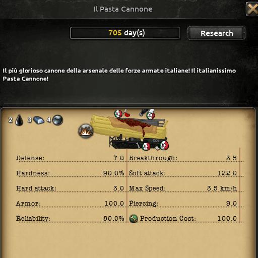 Hearts of Iron IV - Паста-пушка у Италии