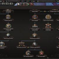 Hearts of Iron IV - Защитим Европу! - альтернативная история об Ингрии