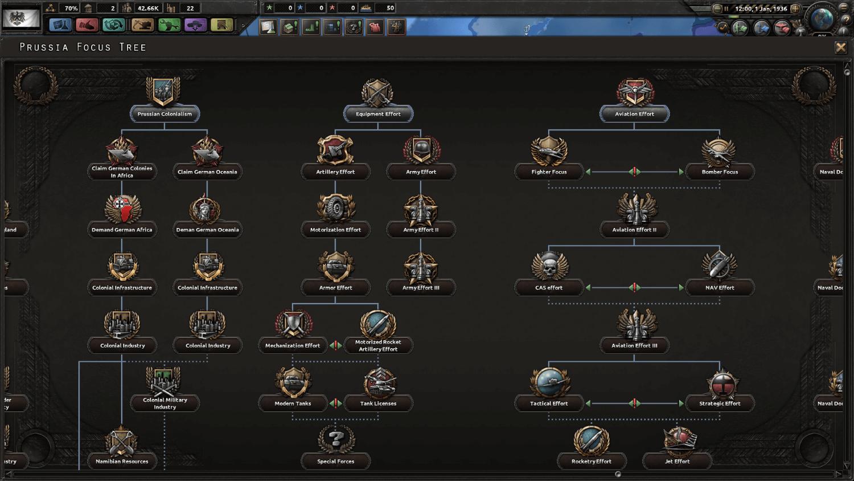 Hearts of Iron IV - Пруссия и разделенная нация