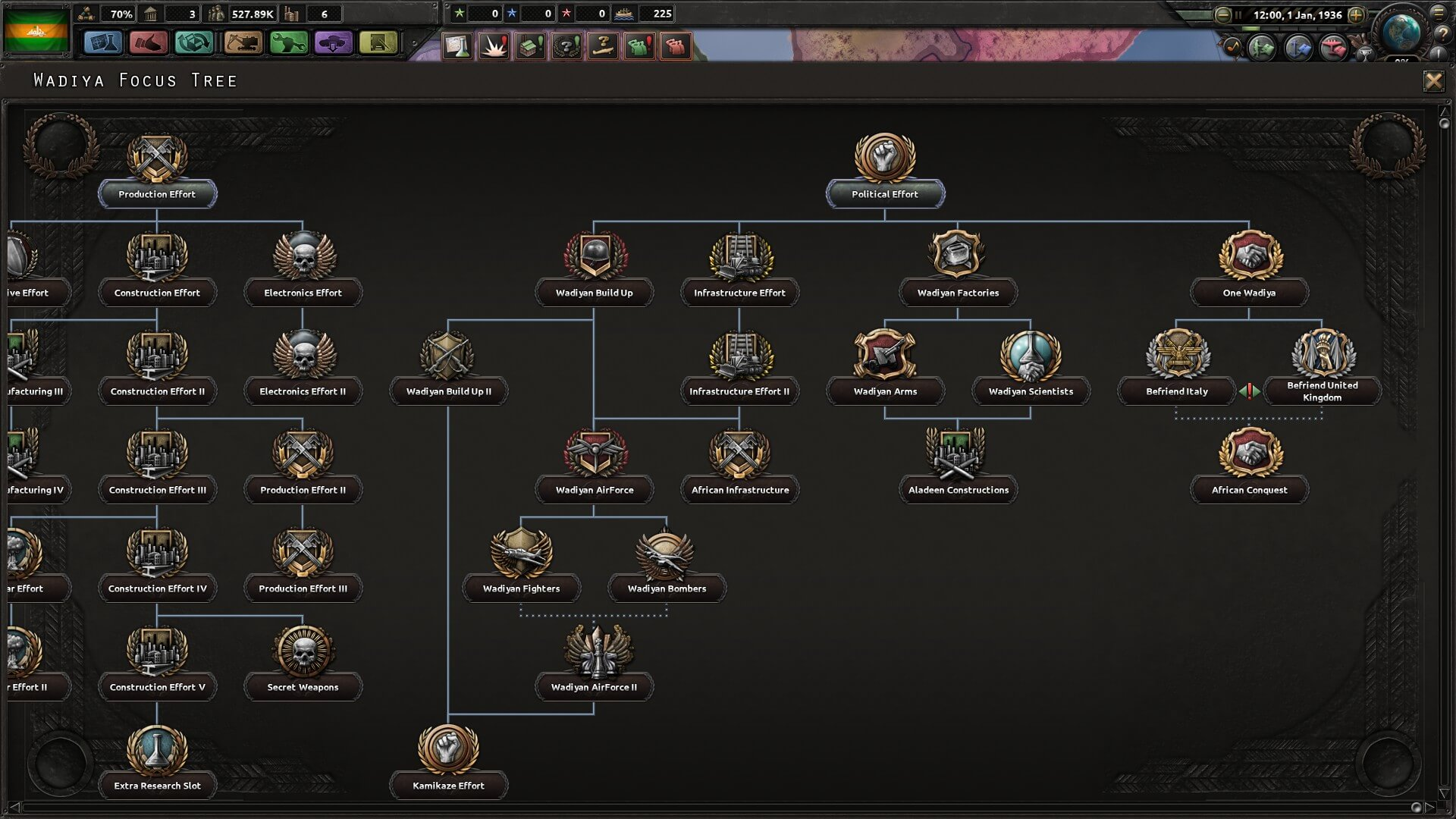 Hearts of Iron IV - The Dictator