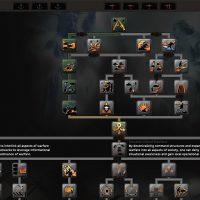 Hearts of Iron IV - Millennium Dawn: Modern Day Mod