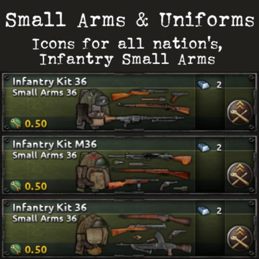 Hearts of Iron 4 - Стрелковое оружие и униформа