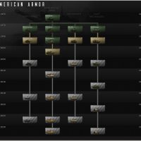 Hearts of Iron IV - Beautiful Tech Tree: Millennium Dawn