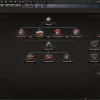 Hearts of Iron IV - Rise of Slavia