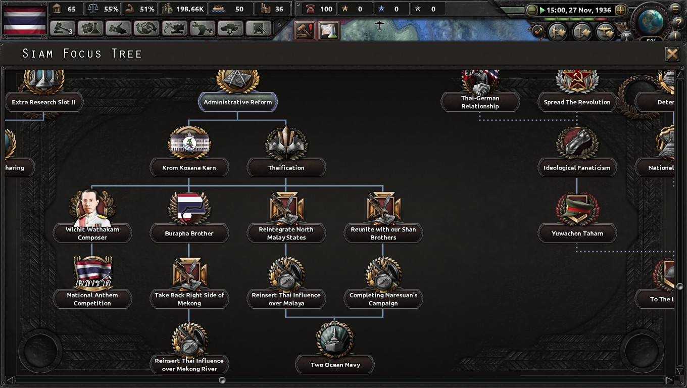 Hearts of Iron IV - Greater Siam