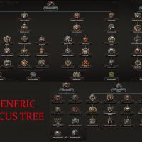 1640248991_preview_Generictree