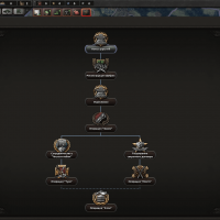 Hearts of Iron IV - STALKER