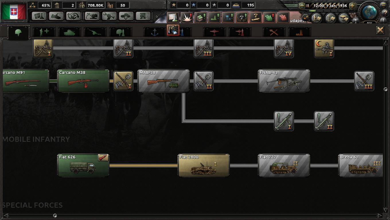 Hearts of Iron IV - Lamp's Eqpt Icons