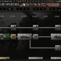 Hearts of Iron IV - Unification Wars