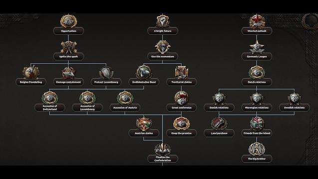 Hearth of Iron IV - Великая Германская Конфедерация