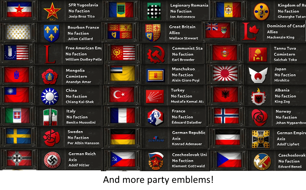 Hearts of Iron IV - Эмблемы партий / Party Emblem