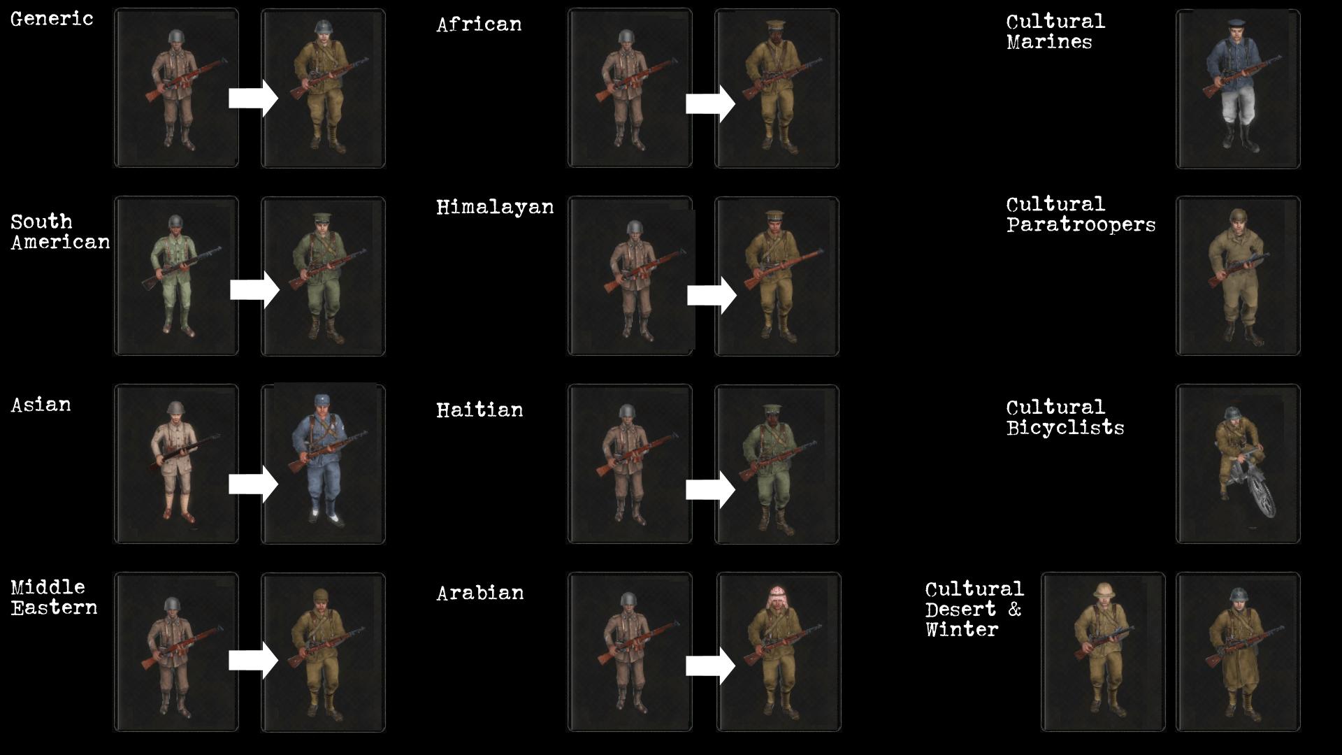 Hearts of Iron IV - MI2: Generic