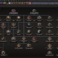 Hearts of Iron IV - Better Generic Tree
