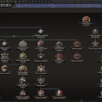 Hearts of Iron IV - Продвинутое советское фокусное дерево