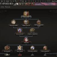 Hearts of Iron IV - Ride the Tiger - сабмод для Kaiserreich