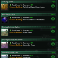 Stellaris - Interplanetary Agriculture