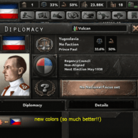 Hearts of Iron IV - Adjusted Ideology Colors