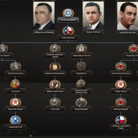 Hearts of Iron IV - Rose of Texas из Kaiserreich