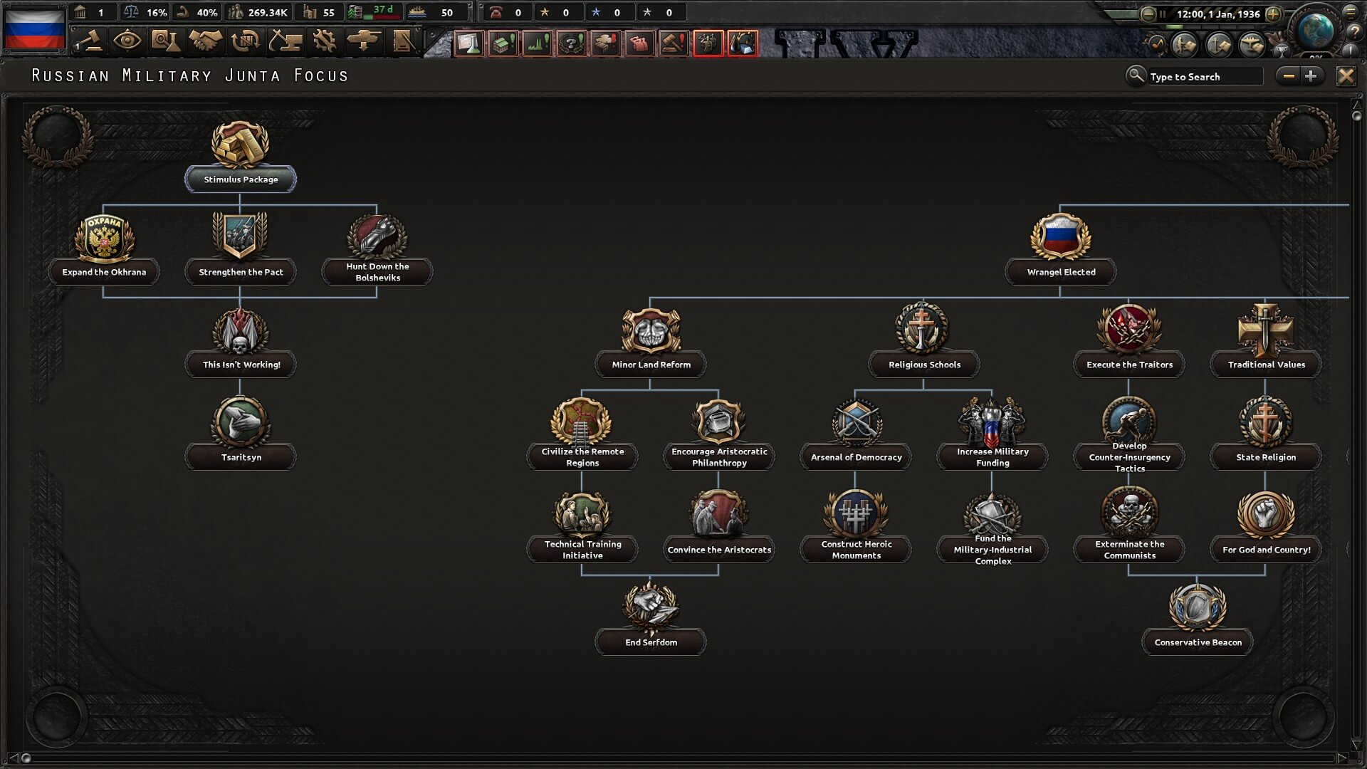 Hearts of Iron IV - Dreams of a White Russian Victory